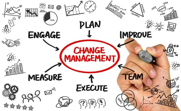 Quản trị sự thay đổi là gì