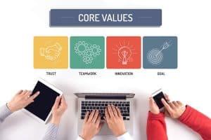 Điều lệ đội nhóm (Team charter): Bí quyết quản lý công việc hiệu quả