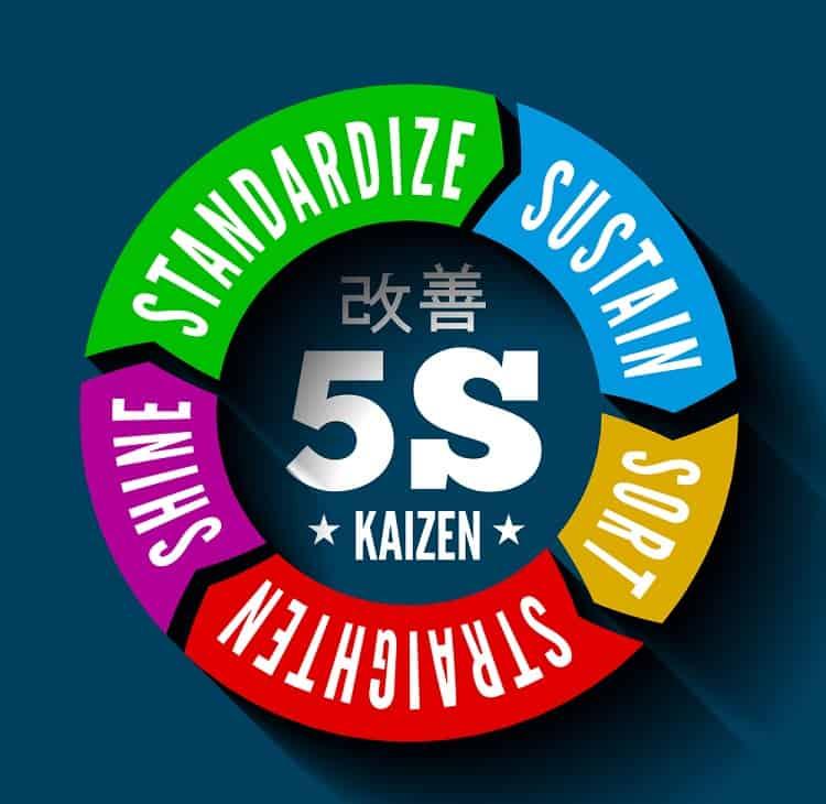 5S và Kaizen